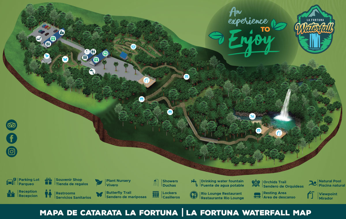 La Fortuna Waterfall Map - Costa Rica