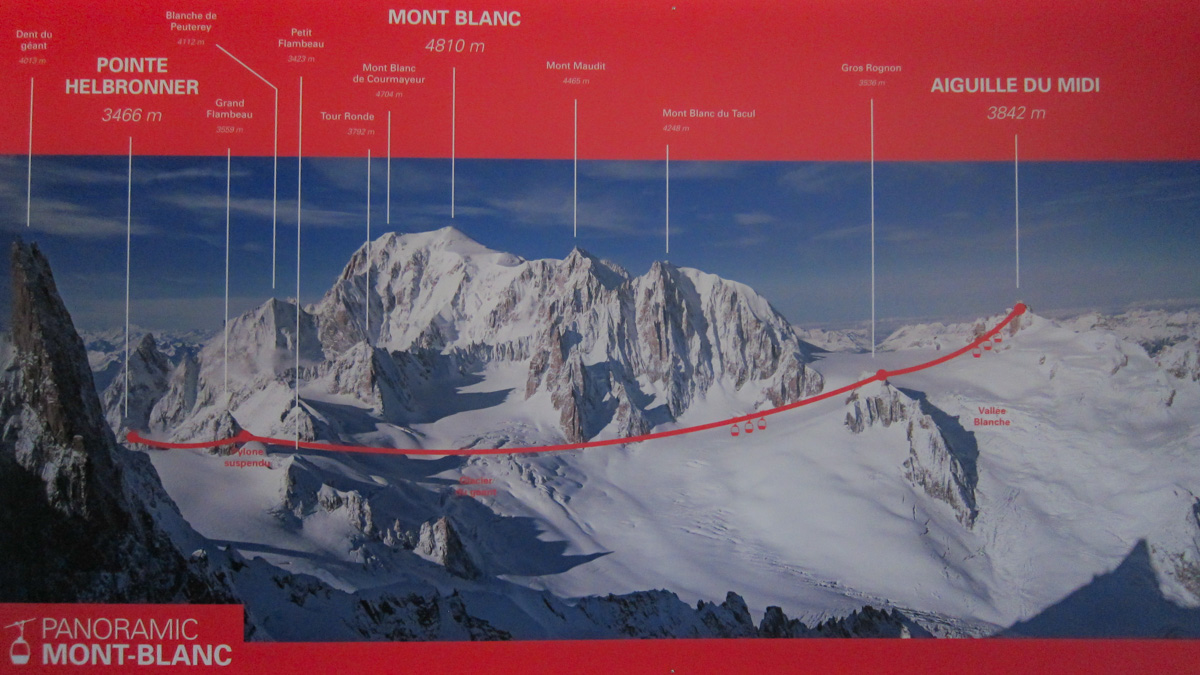 Télécabine Panoramique Mont Blanc map