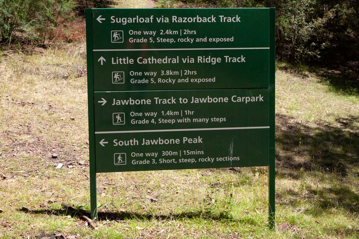 Cathedral Range - Ridgeline Circuit signage in The Farmyard Campsite